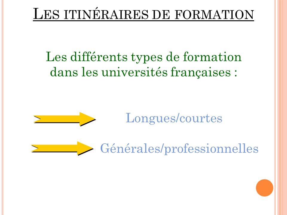 L ES ITINÉRAIRES DE FORMATION Les différents types de formation dans les universités françaises : Longues/courtes Générales/professionnelles