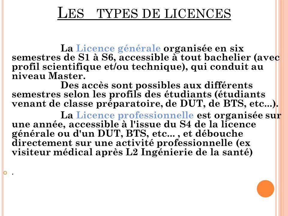 L ES TYPES DE LICENCES La Licence générale organisée en six semestres de S1 à S6, accessible à tout bachelier (avec profil scientifique et/ou technique), qui conduit au niveau Master.