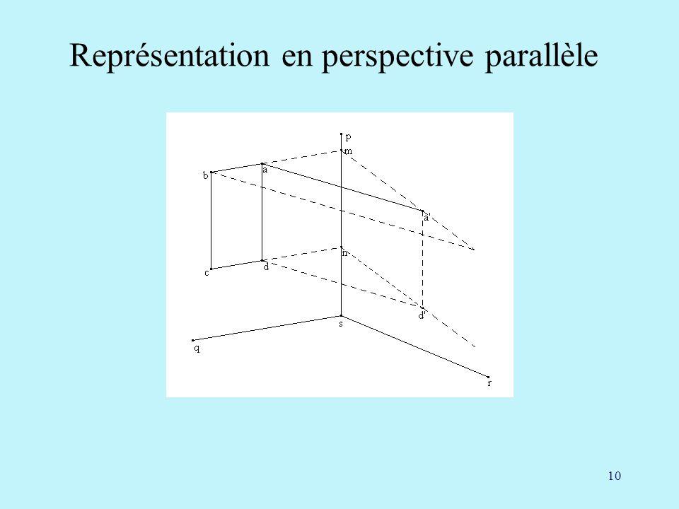 10 Représentation en perspective parallèle