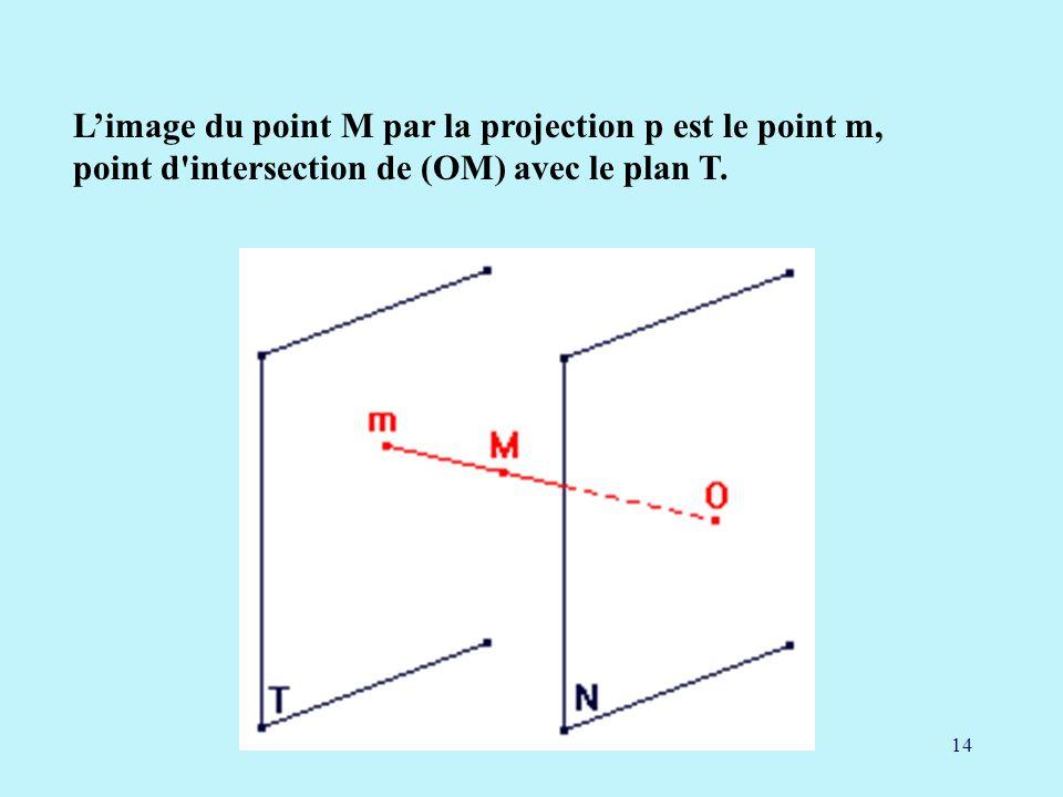 14 Limage du point M par la projection p est le point m, point d intersection de (OM) avec le plan T.