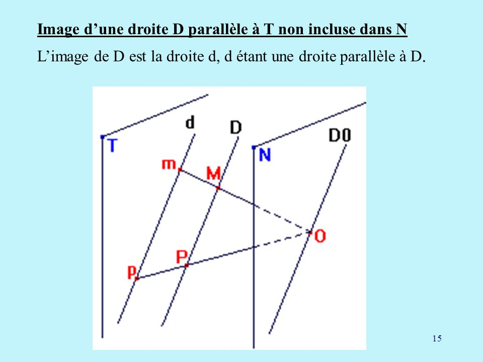 15 Image dune droite D parallèle à T non incluse dans N Limage de D est la droite d, d étant une droite parallèle à D.