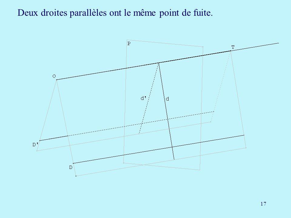 17 Deux droites parallèles ont le même point de fuite.