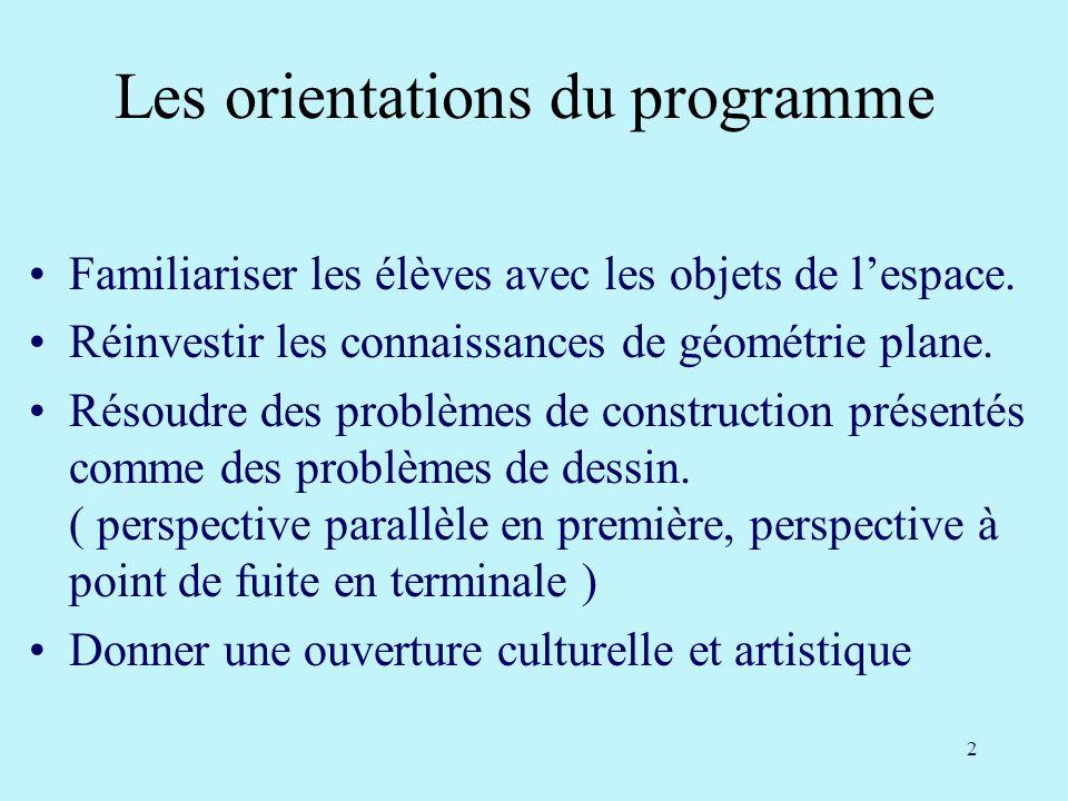 2 Les orientations du programme Familiariser les élèves avec les objets de lespace.