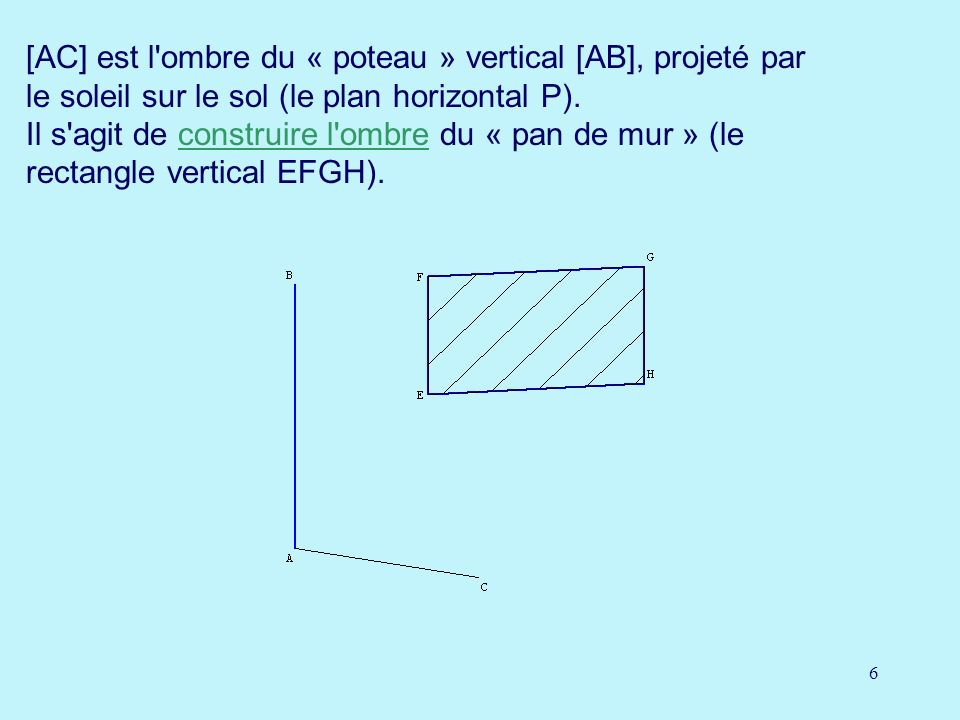 6 [AC] est l'ombre du « poteau » vertical [AB], projeté par le soleil sur le sol (le plan horizontal P). Il s'agit de construire l'ombre du « pan de m