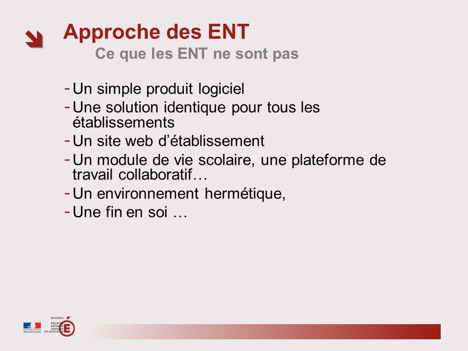 - Un simple produit logiciel - Une solution identique pour tous les établissements - Un site web détablissement - Un module de vie scolaire, une plateforme de travail collaboratif… - Un environnement hermétique, - Une fin en soi … Approche des ENT Ce que les ENT ne sont pas