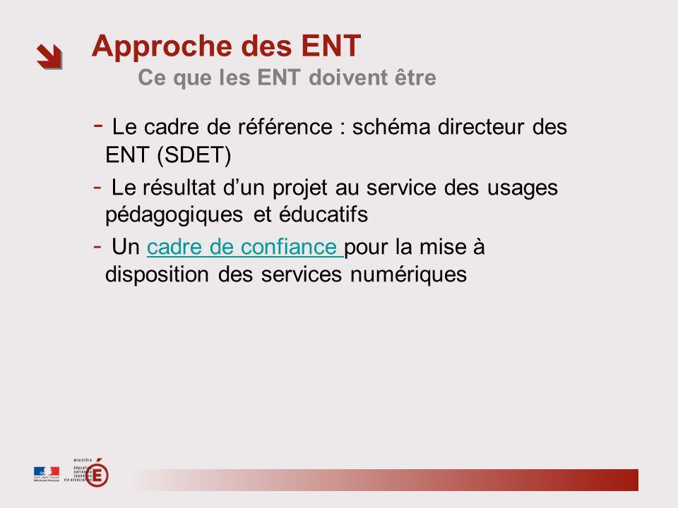- Le cadre de référence : schéma directeur des ENT (SDET) - Le résultat dun projet au service des usages pédagogiques et éducatifs - Un cadre de confiance pour la mise à disposition des services numériquescadre de confiance Approche des ENT Ce que les ENT doivent être