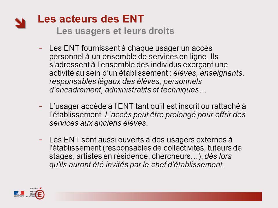 - Les ENT fournissent à chaque usager un accès personnel à un ensemble de services en ligne.