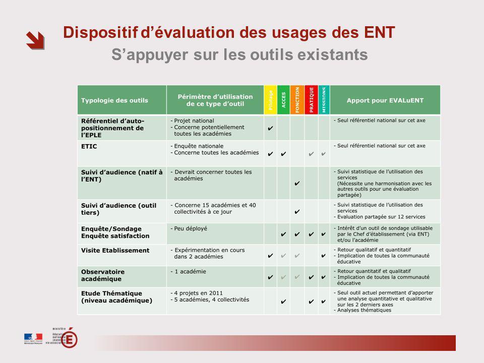 Dispositif dévaluation des usages des ENT Sappuyer sur les outils existants