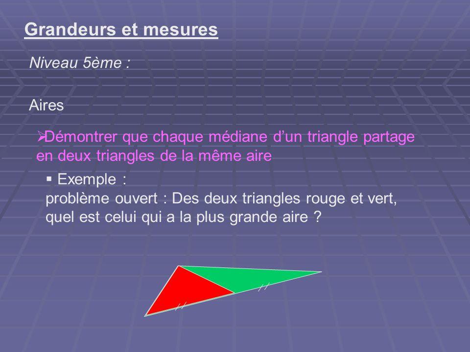 Démontrer que chaque médiane dun triangle partage en deux triangles de la même aire Grandeurs et mesures Niveau 5ème : Aires Exemple : problème ouvert