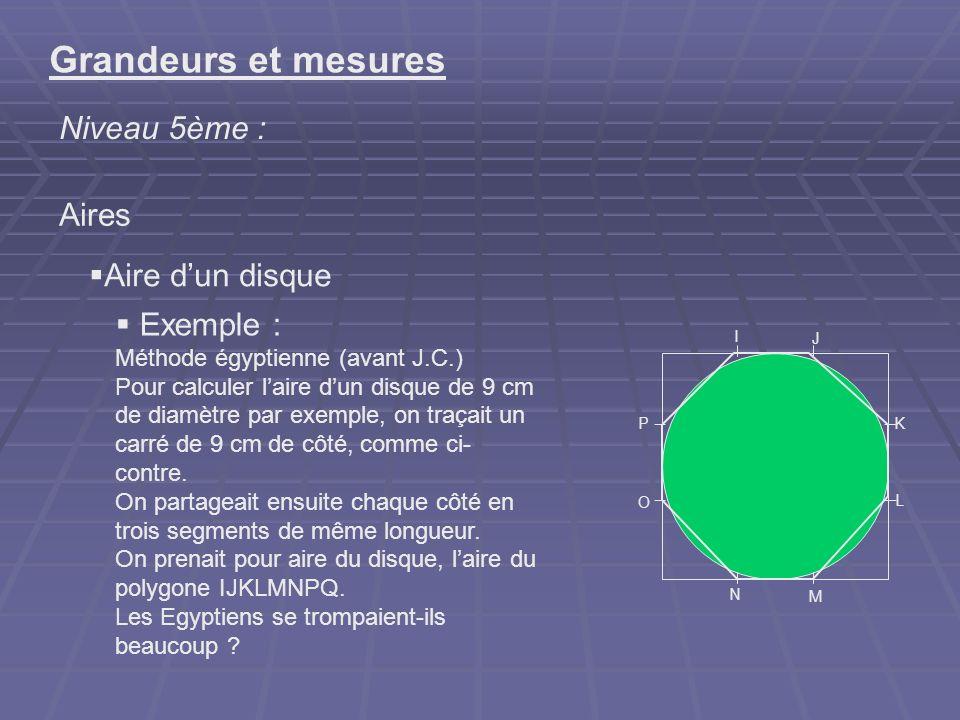 Grandeurs et mesures Niveau 5ème : Aires Exemple : Méthode égyptienne (avant J.C.) Pour calculer laire dun disque de 9 cm de diamètre par exemple, on