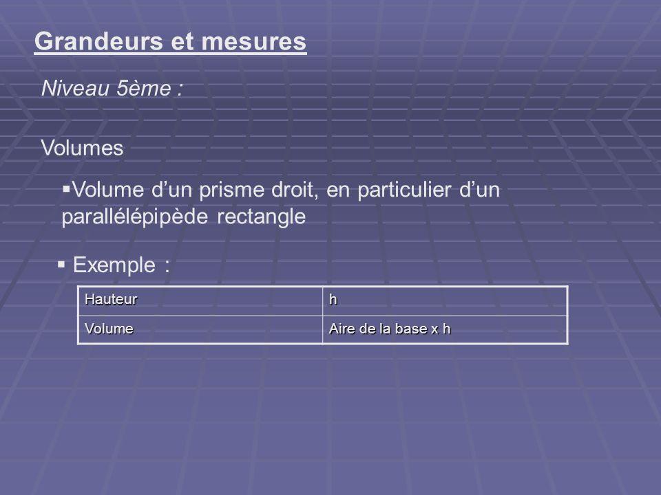 Grandeurs et mesures Niveau 5ème : Volumes Volume dun prisme droit, en particulier dun parallélépipède rectangle Exemple : Hauteurh Volume Aire de la