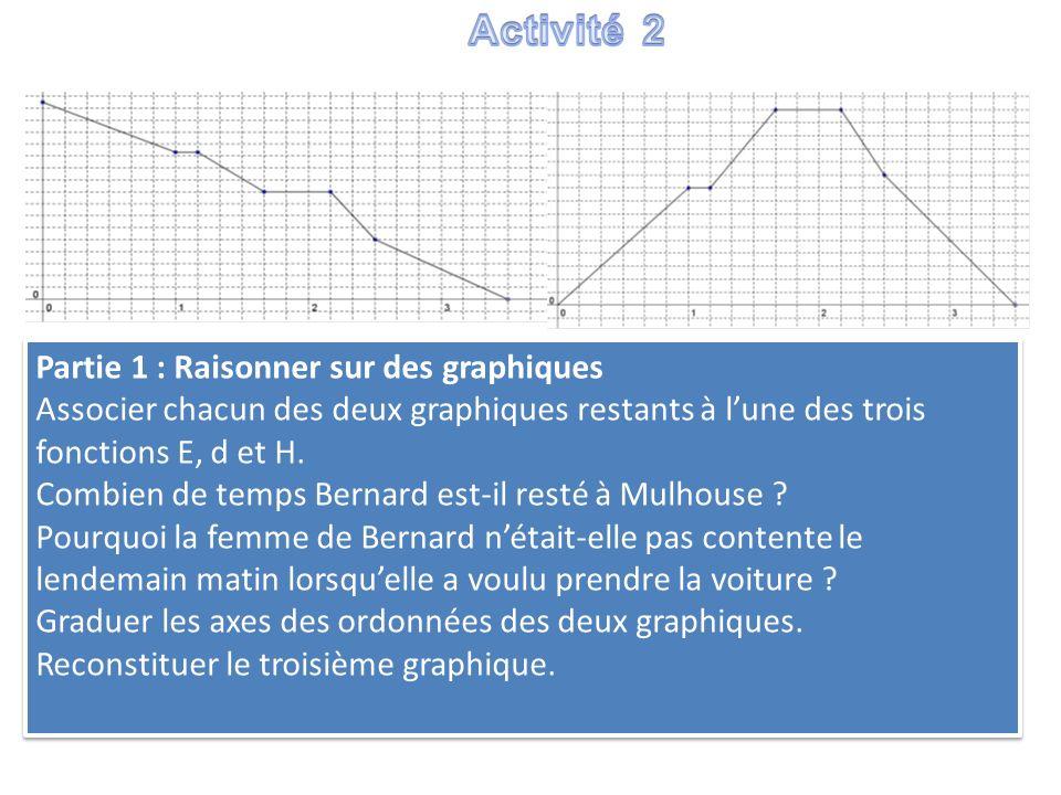 Partie 1 : Raisonner sur des graphiques Associer chacun des deux graphiques restants à lune des trois fonctions E, d et H. Combien de temps Bernard es