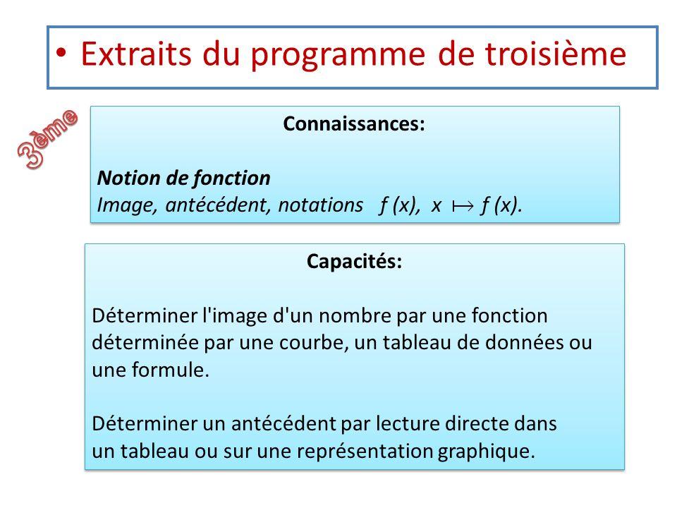 Extraits du programme de troisième Capacités: Déterminer l'image d'un nombre par une fonction déterminée par une courbe, un tableau de données ou une