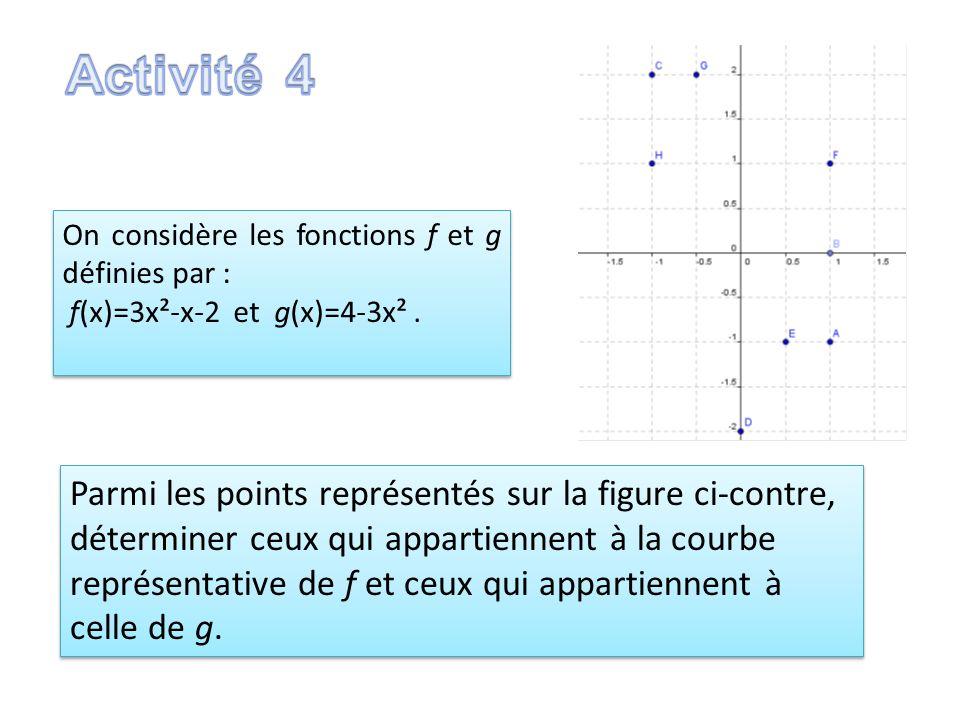 On considère les fonctions f et g définies par : f(x)=3x²-x-2 et g(x)=4-3x². On considère les fonctions f et g définies par : f(x)=3x²-x-2 et g(x)=4-3