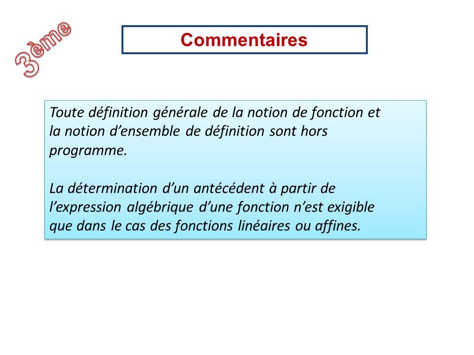 Commentaires Toute définition générale de la notion de fonction et la notion densemble de définition sont hors programme. La détermination dun antécéd