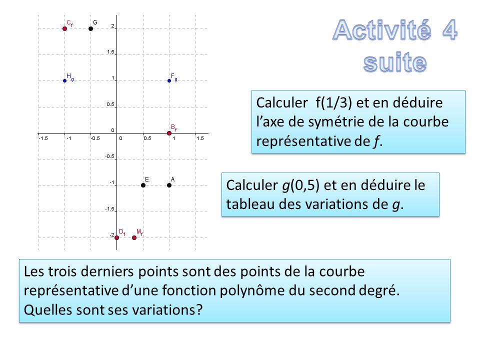 Les trois derniers points sont des points de la courbe représentative dune fonction polynôme du second degré. Quelles sont ses variations? Calculer f(