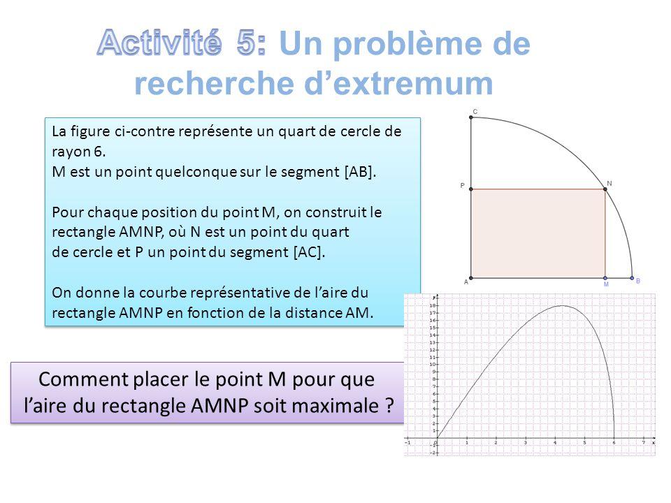 La figure ci-contre représente un quart de cercle de rayon 6. M est un point quelconque sur le segment [AB]. Pour chaque position du point M, on const