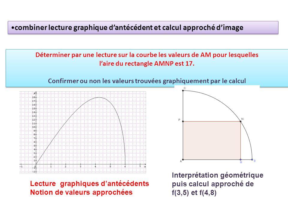 combiner lecture graphique dantécédent et calcul approché dimage Déterminer par une lecture sur la courbe les valeurs de AM pour lesquelles laire du r