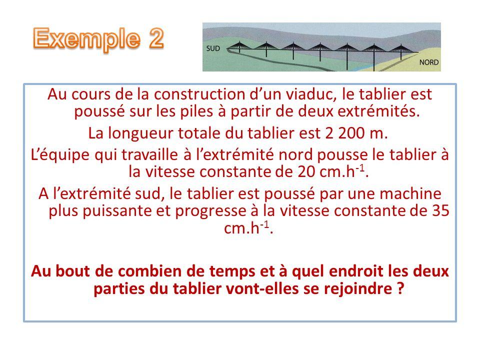 Au cours de la construction dun viaduc, le tablier est poussé sur les piles à partir de deux extrémités. La longueur totale du tablier est 2 200 m. Lé