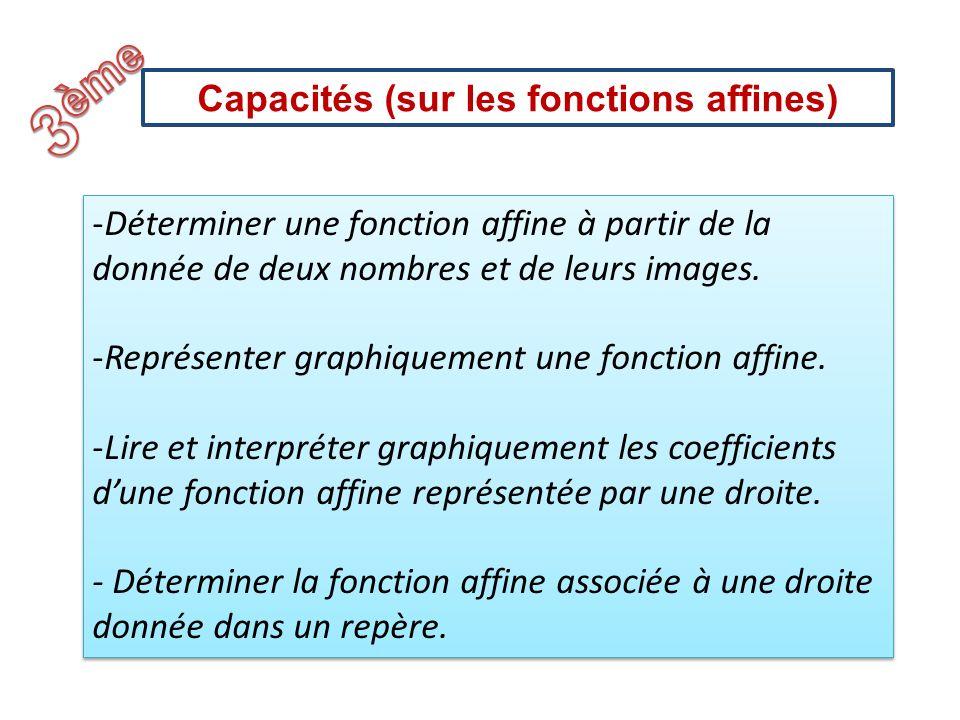 Capacités (sur les fonctions affines) -Déterminer une fonction affine à partir de la donnée de deux nombres et de leurs images. -Représenter graphique