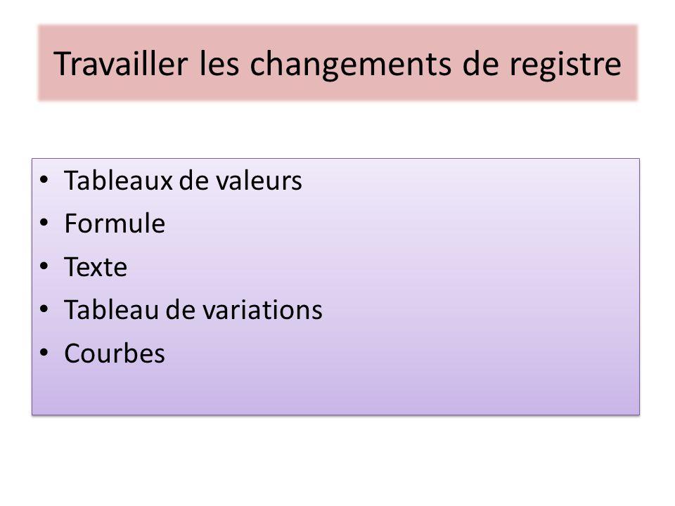 Travailler les changements de registre Tableaux de valeurs Formule Texte Tableau de variations Courbes Tableaux de valeurs Formule Texte Tableau de va