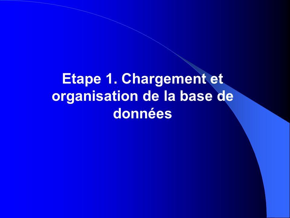 Etape 1. Chargement et organisation de la base de données
