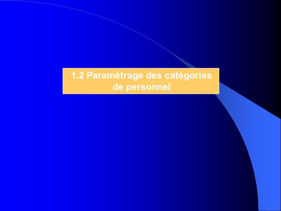 1.2 Paramétrage des catégories de personnel