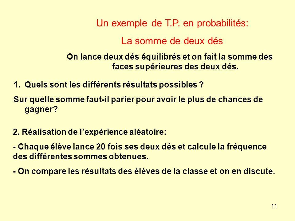 11 Un exemple de T.P. en probabilités: La somme de deux dés On lance deux dés équilibrés et on fait la somme des faces supérieures des deux dés. 1.Que