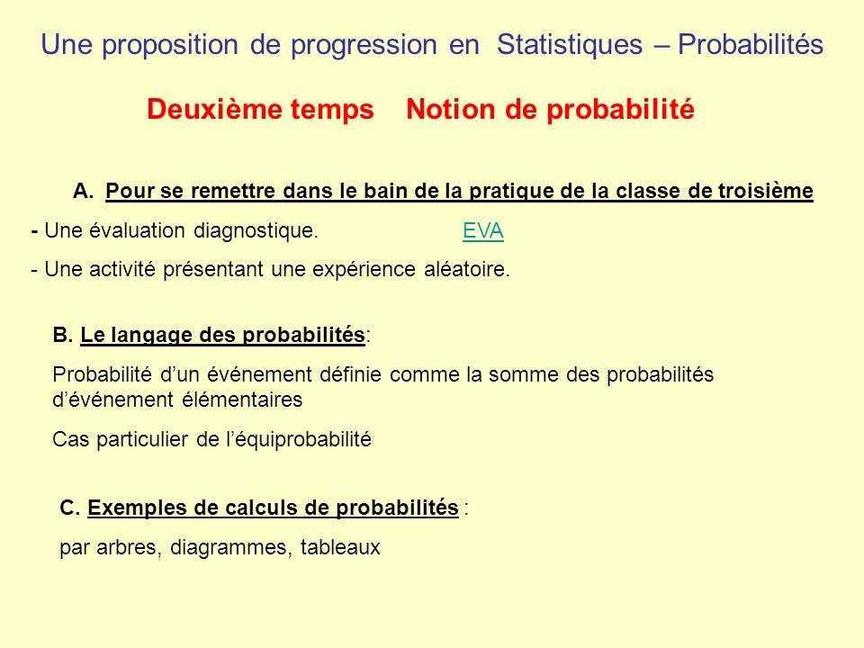 Deuxième tempsNotion de probabilité B. Le langage des probabilités: Probabilité dun événement définie comme la somme des probabilités dévénement éléme