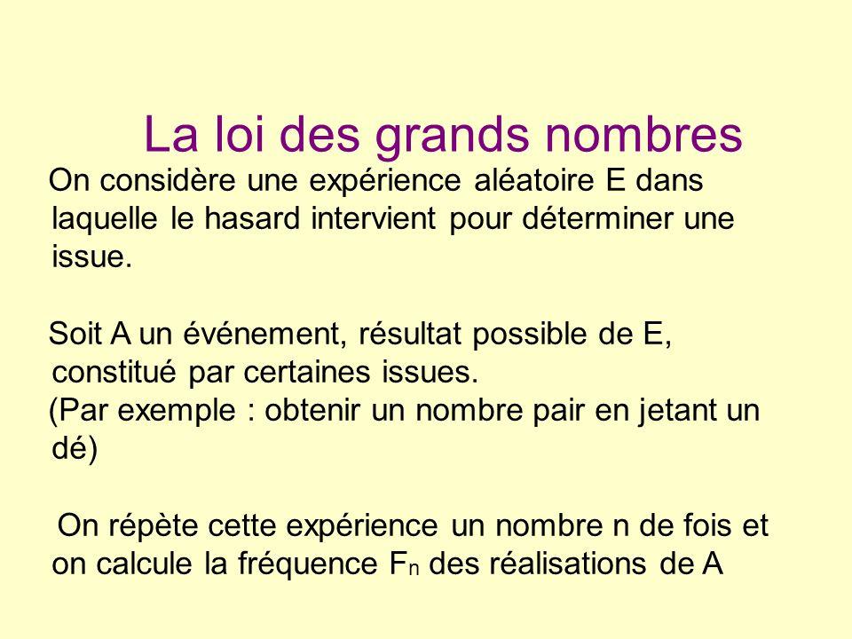 La loi des grands nombres On considère une expérience aléatoire E dans laquelle le hasard intervient pour déterminer une issue. Soit A un événement, r