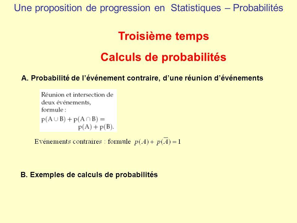 Troisième temps Calculs de probabilités A. Probabilité de lévénement contraire, dune réunion dévénements B. Exemples de calculs de probabilités Une pr