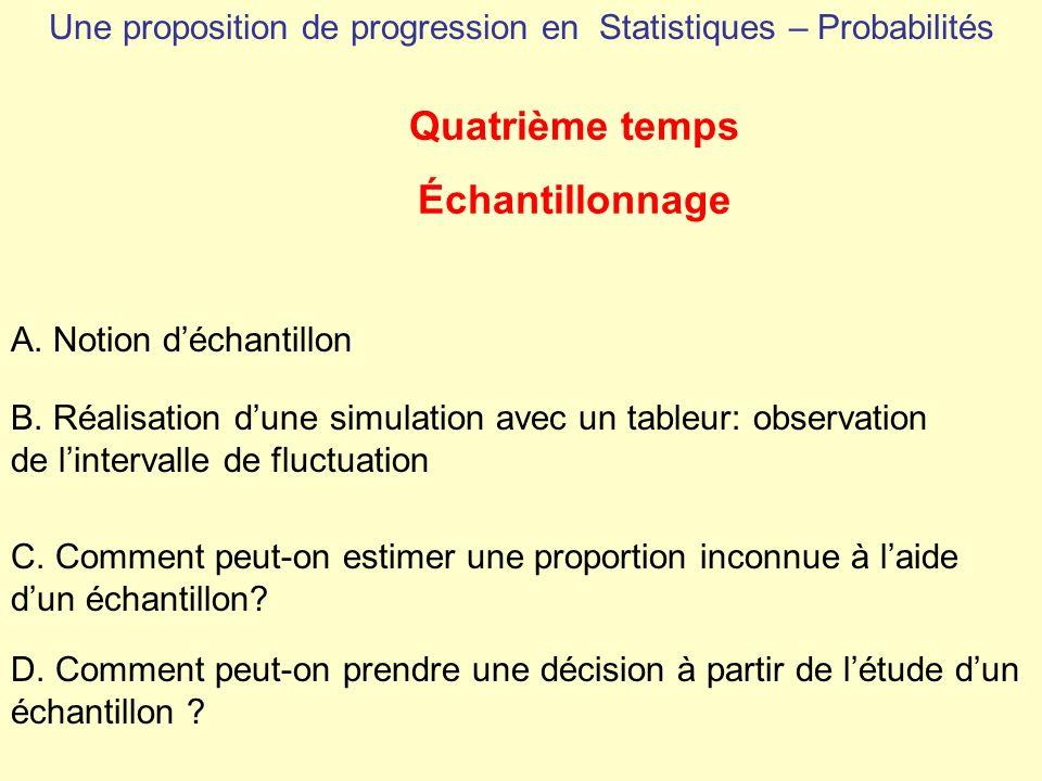 Quatrième temps Échantillonnage A. Notion déchantillon B. Réalisation dune simulation avec un tableur: observation de lintervalle de fluctuation C. Co