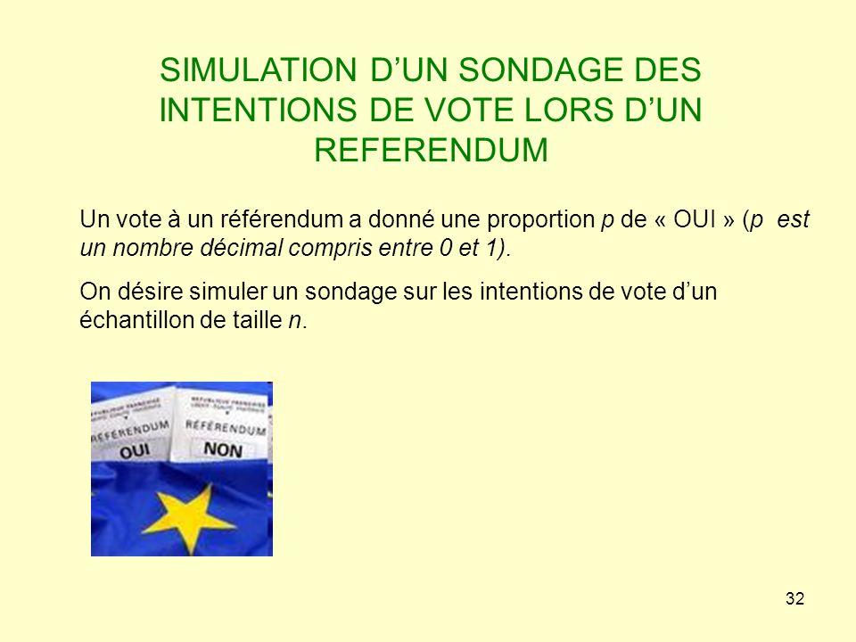 32 SIMULATION DUN SONDAGE DES INTENTIONS DE VOTE LORS DUN REFERENDUM Un vote à un référendum a donné une proportion p de « OUI » (p est un nombre déci
