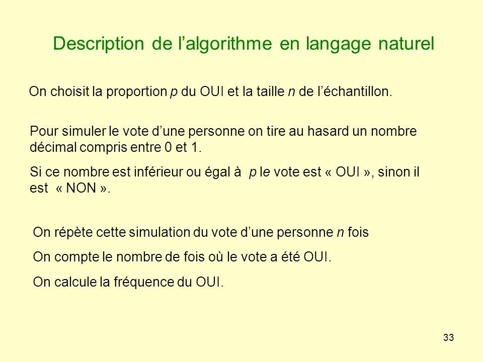33 Description de lalgorithme en langage naturel Pour simuler le vote dune personne on tire au hasard un nombre décimal compris entre 0 et 1. Si ce no