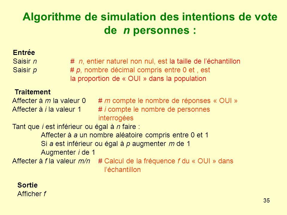 35 Algorithme de simulation des intentions de vote de n personnes : Entrée Saisir n # n, entier naturel non nul, est la taille de léchantillon Saisir