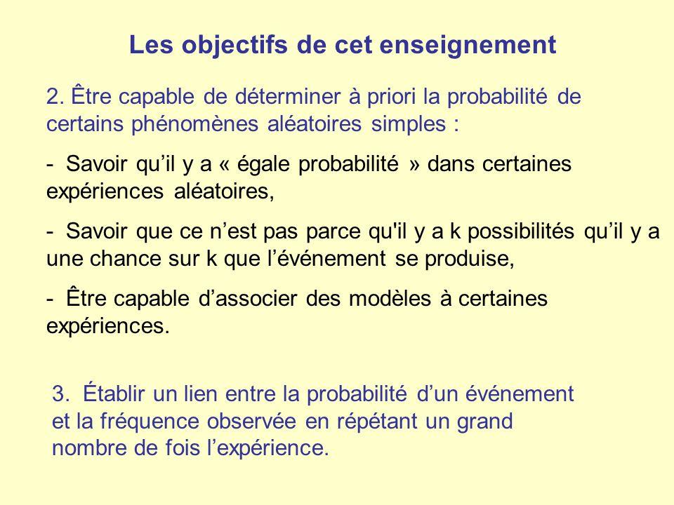 Les objectifs de cet enseignement 2. Être capable de déterminer à priori la probabilité de certains phénomènes aléatoires simples : - Savoir quil y a