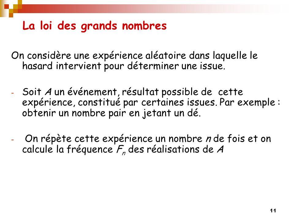 11 La loi des grands nombres On considère une expérience aléatoire dans laquelle le hasard intervient pour déterminer une issue.
