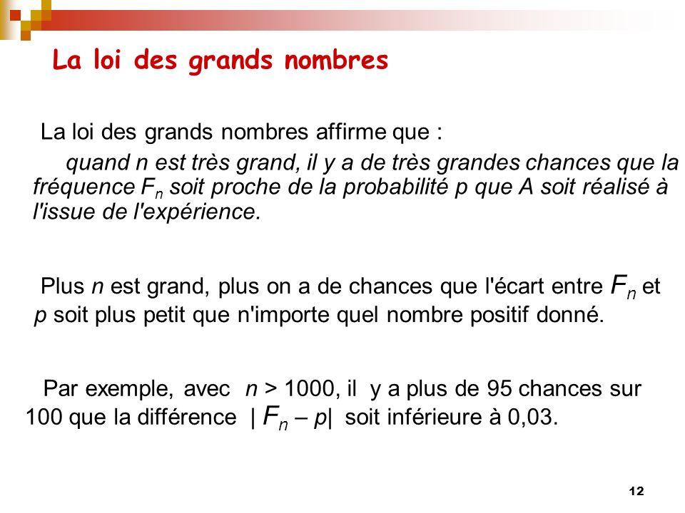 12 La loi des grands nombres La loi des grands nombres affirme que : quand n est très grand, il y a de très grandes chances que la fréquence F n soit proche de la probabilité p que A soit réalisé à l issue de l expérience.