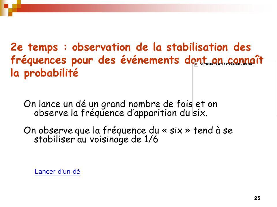 25 2e temps : observation de la stabilisation des fréquences pour des événements dont on connaît la probabilité On lance un dé un grand nombre de fois et on observe la fréquence dapparition du six.