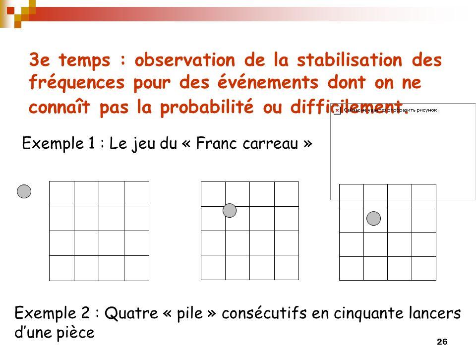 26 3e temps : observation de la stabilisation des fréquences pour des événements dont on ne connaît pas la probabilité ou difficilement.