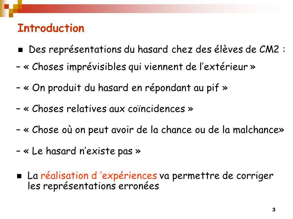 3 Introduction Des représentations du hasard chez des élèves de CM2 : – « Choses imprévisibles qui viennent de lextérieur » – « On produit du hasard en répondant au pif » – « Choses relatives aux coïncidences » – « Chose où on peut avoir de la chance ou de la malchance» – « Le hasard nexiste pas » La réalisation d expériences va permettre de corriger les représentations erronées