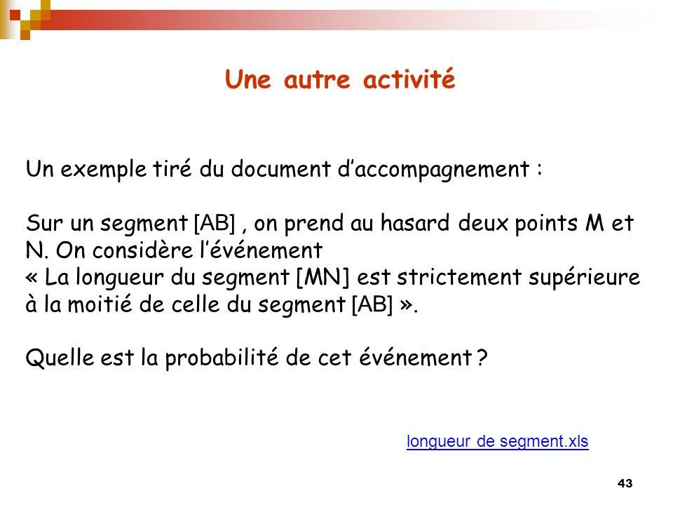 43 Une autre activité longueur de segment.xls Un exemple tiré du document daccompagnement : Sur un segment [AB], on prend au hasard deux points M et N.