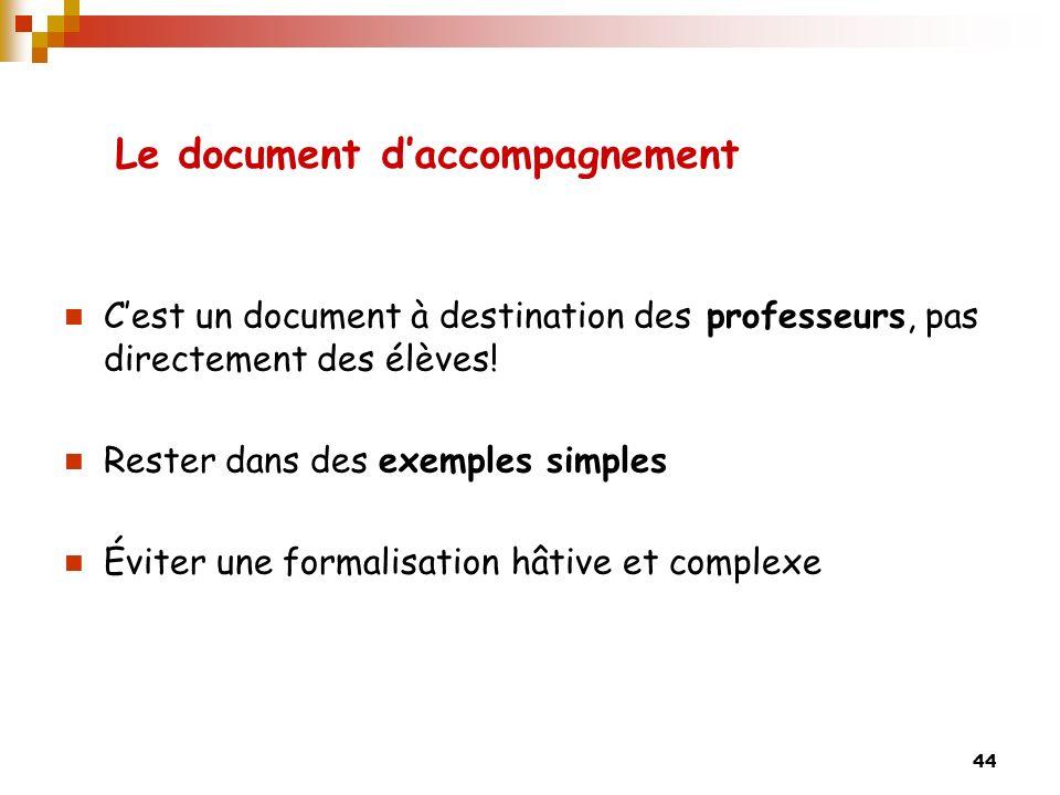 44 Le document daccompagnement Cest un document à destination des professeurs, pas directement des élèves.