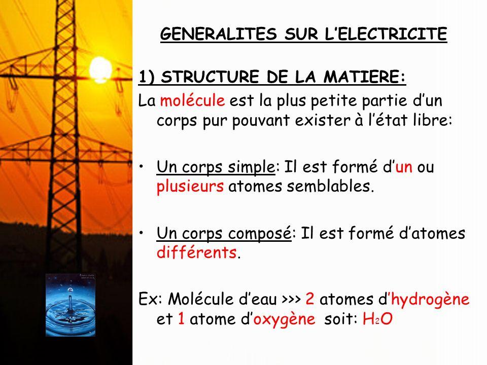 GENERALITES SUR LELECTRICITE 1) STRUCTURE DE LA MATIERE: La molécule est la plus petite partie dun corps pur pouvant exister à létat libre: Un corps s