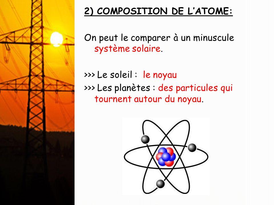 2) COMPOSITION DE LATOME: On peut le comparer à un minuscule système solaire. >>> Le soleil : le noyau >>> Les planètes : des particules qui tournent