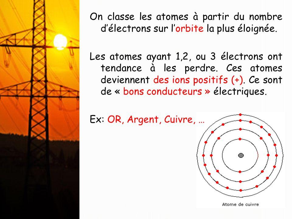 On classe les atomes à partir du nombre délectrons sur lorbite la plus éloignée. Les atomes ayant 1,2, ou 3 électrons ont tendance à les perdre. Ces a