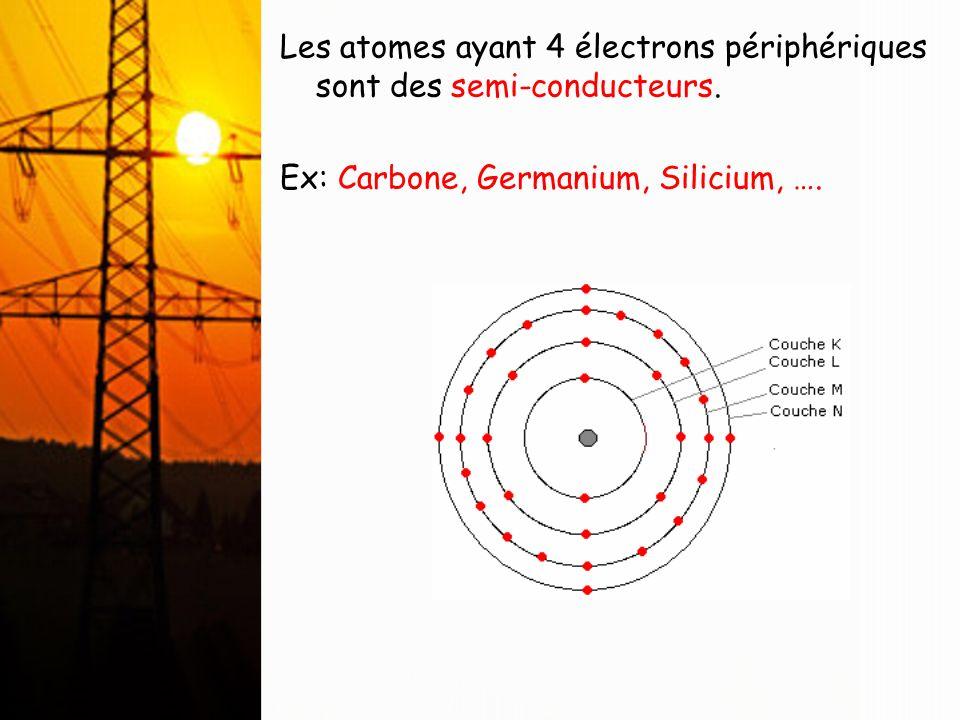 Les atomes ayant 4 électrons périphériques sont des semi-conducteurs. Ex: Carbone, Germanium, Silicium, ….