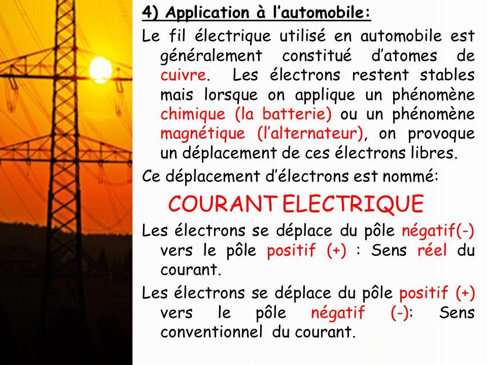 4) Application à lautomobile: Le fil électrique utilisé en automobile est généralement constitué datomes de cuivre. Les électrons restent stables mais