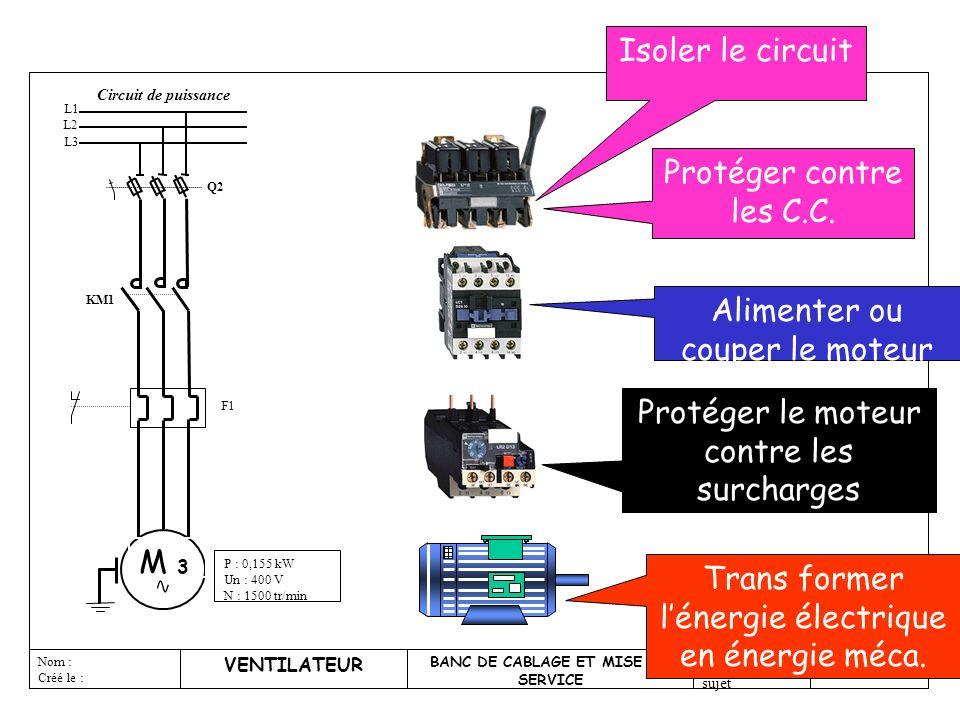 iufm de lorraine5 VENTILATEUR BANC DE CABLAGE ET MISE EN SERVICE Nom : Créé le : Folio : 03 sujet Lycée Professionnel KA10 Contacteur KM1 Ventilateur Q2 F1 KA10 Défaut Sortie automate Circuit de commande Q2 KM1 F1 P : 0,155 kW Un : 400 V N : 1500 tr/min M 3 Circuit de puissance L1 L2 L3 Dispositif de manoeuvre Pôles de puissance Désignation de l appareil Contact de précoupure Le sectionneur