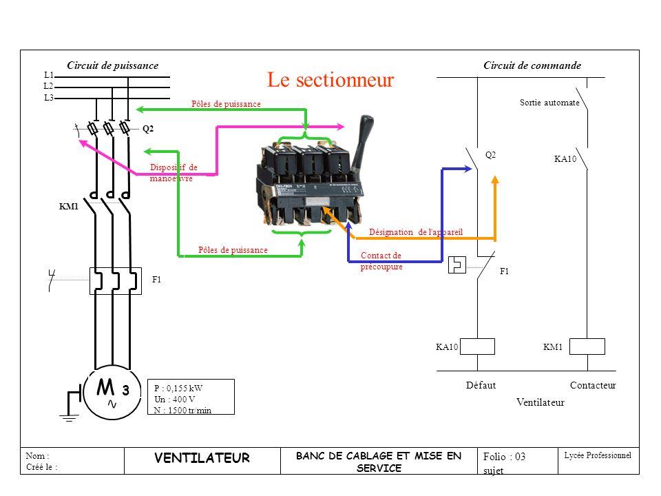 6 VENTILATEUR BANC DE CABLAGE ET MISE EN SERVICE Nom : Créé le : Folio : 03 sujet Lycée Professionnel KA10 Contacteur KM1 Ventilateur Q2 F1 KA10 Défaut Sortie automate Circuit de commande Q2 KM1 F1 P : 0,155 kW Un : 400 V N : 1500 tr/min M 3 Circuit de puissance L1 L2 L3 Contacts de puissance Identification de l appareil Bobine de commande Identification de lappareil Le contacteur